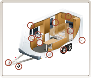 Picture of caravan showing servicing points